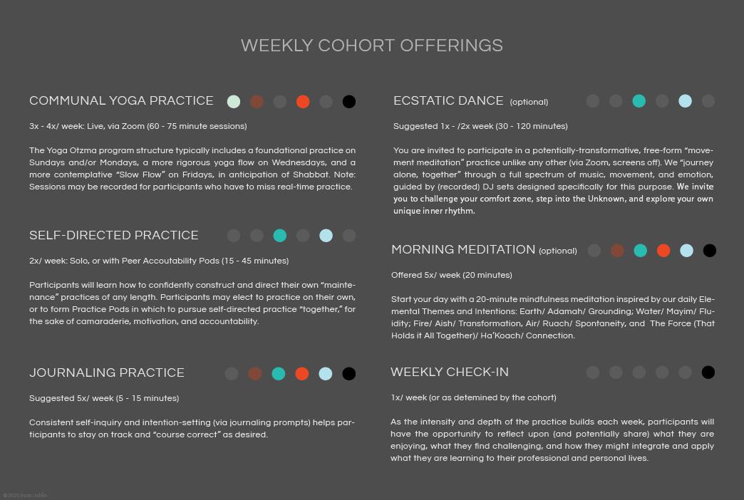 Yoga Otzma Weekly Offerings